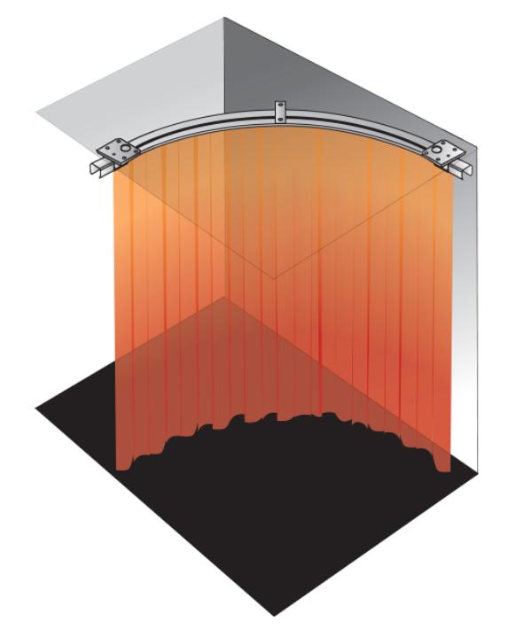 Tillman® Ceiling Mount