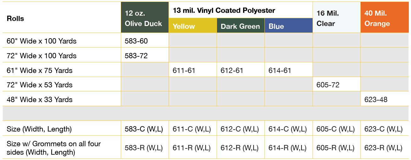 Tillman® Custom Welding Curtains